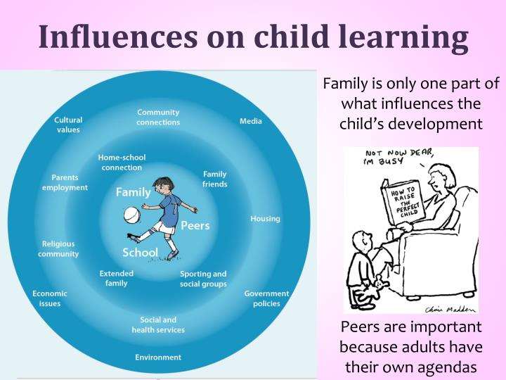 family influence on child development essay What is the family impact on early childhood development  parents and other family members can also influence  can have a great impact on a child's development.