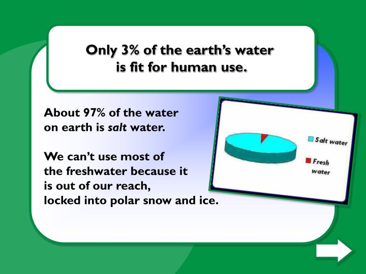 Only 3% of the earth