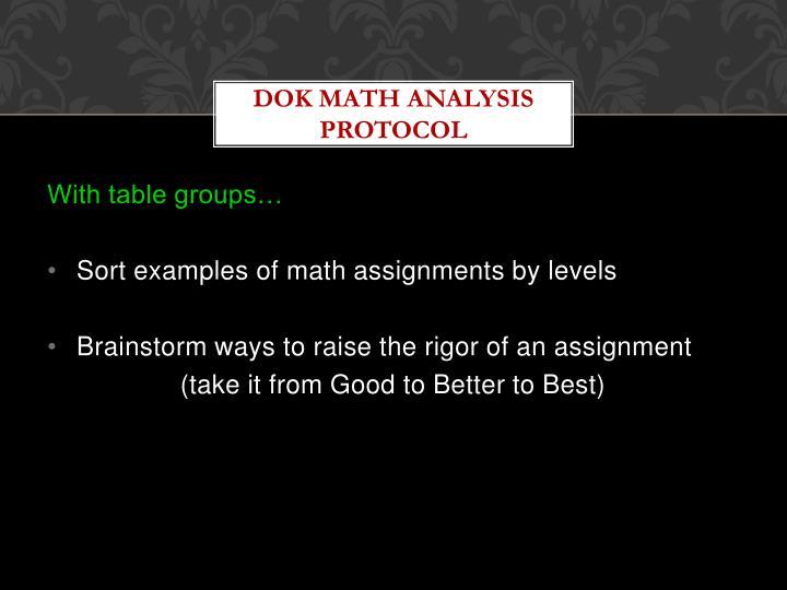 DOK MATH Analysis