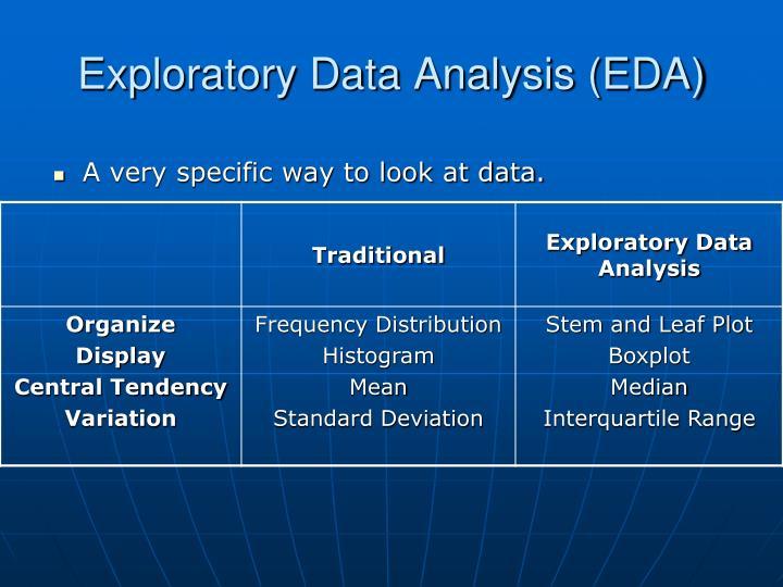 Exploratory data analysis eda