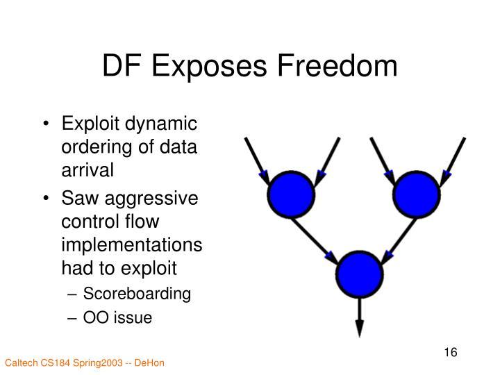 Exploit dynamic ordering of data arrival