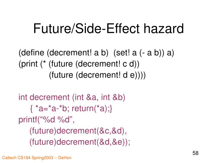Future/Side-Effect hazard