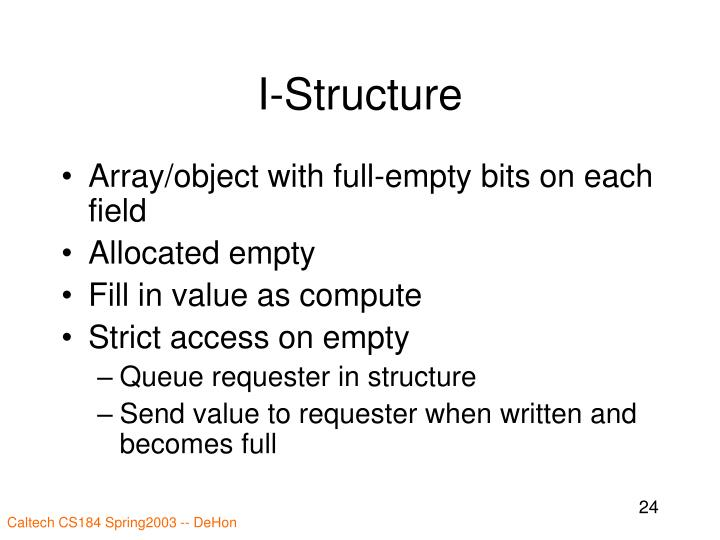 I-Structure