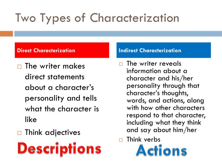 by using indirect characterization writers