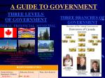 a guide to government