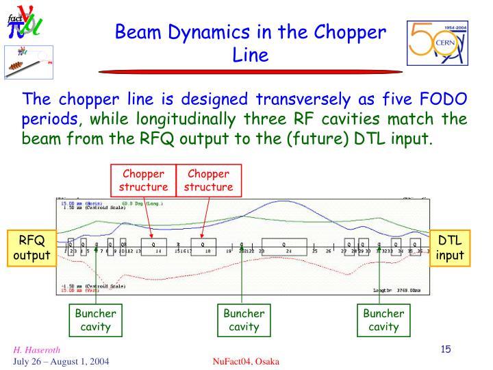 Beam Dynamics in the Chopper Line