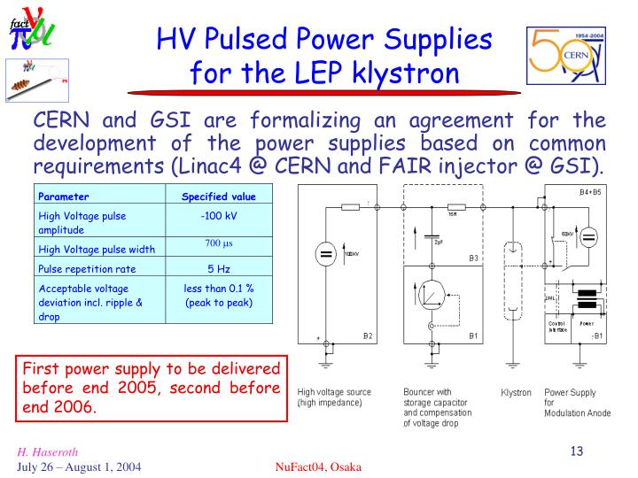 HV Pulsed Power Supplies for the LEP klystron