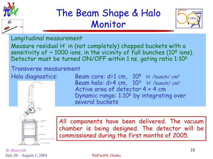 The Beam Shape & Halo Monitor
