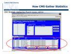 how cms gather statistics7