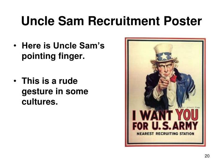 Uncle Sam Recruitment Poster