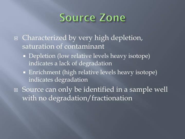 Source Zone