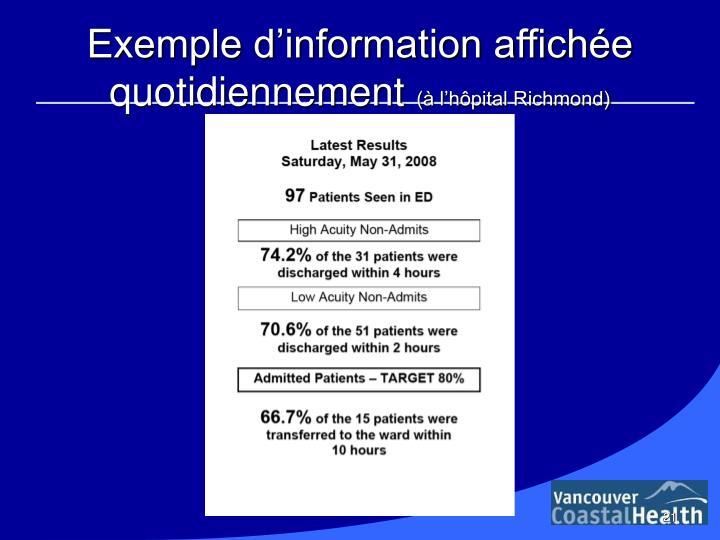 Exemple d'information affichée quotidiennement