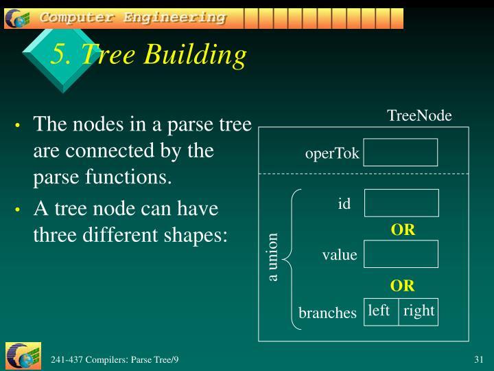 5. Tree Building