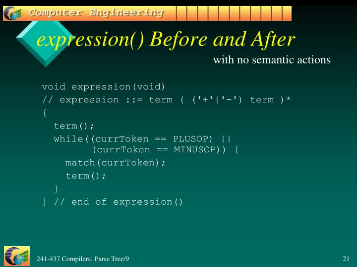 expression() Before and After