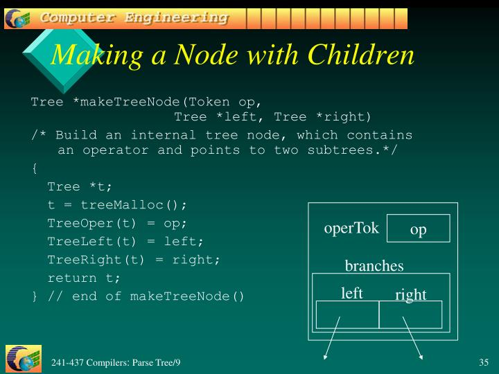 Making a Node with Children