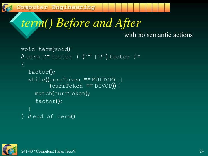 term() Before and After