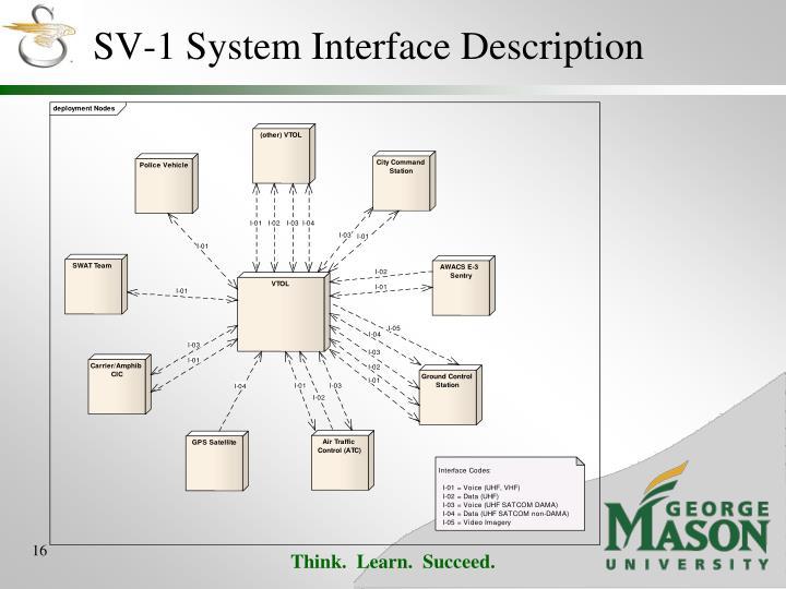 A description of unified modeling language