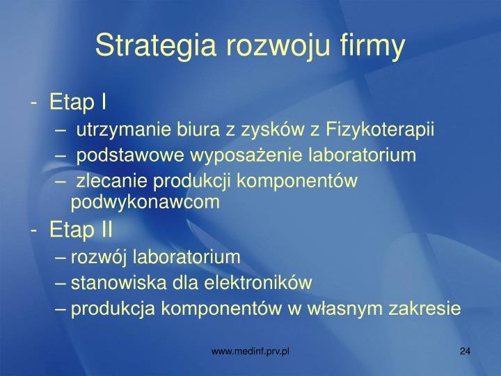 Strategia rozwoju firmy