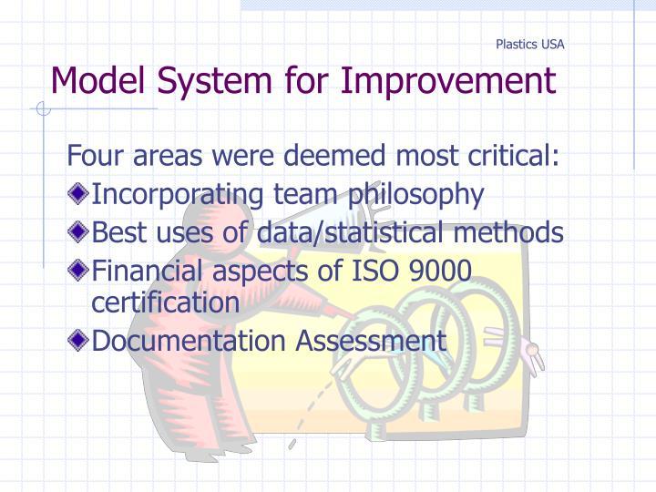 Model System for Improvement