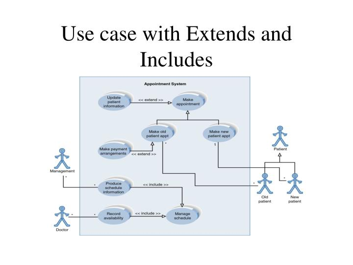 Ppt Use Case Diagram For A University Registration System