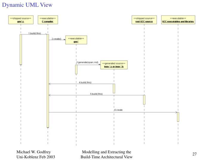 Dynamic UML View
