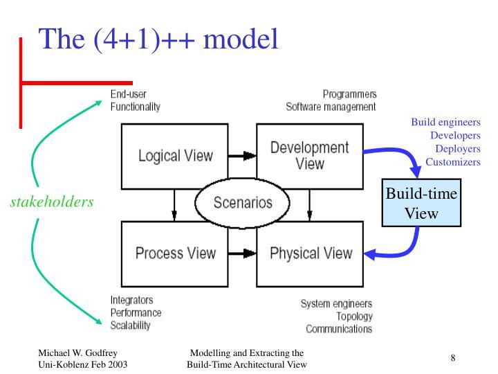 The (4+1)++ model