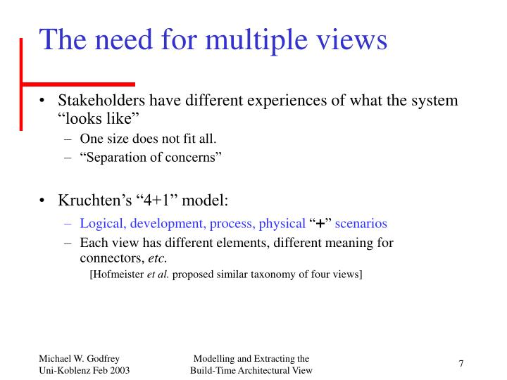 The need for multiple views