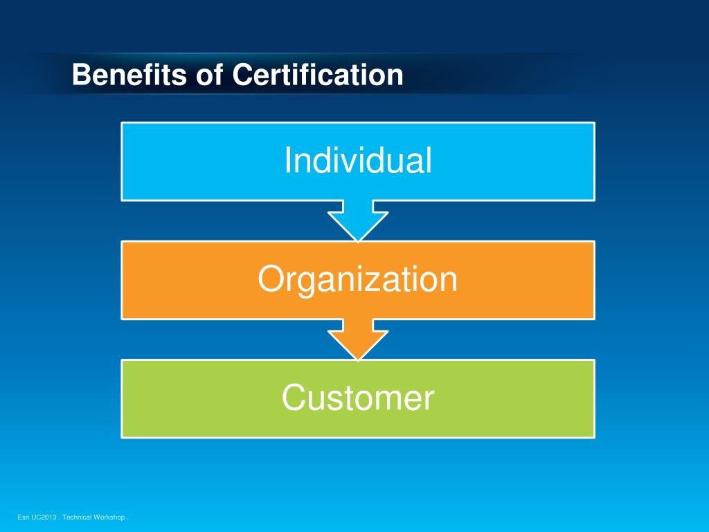 PPT - Introduction to the Esri Technical Certification