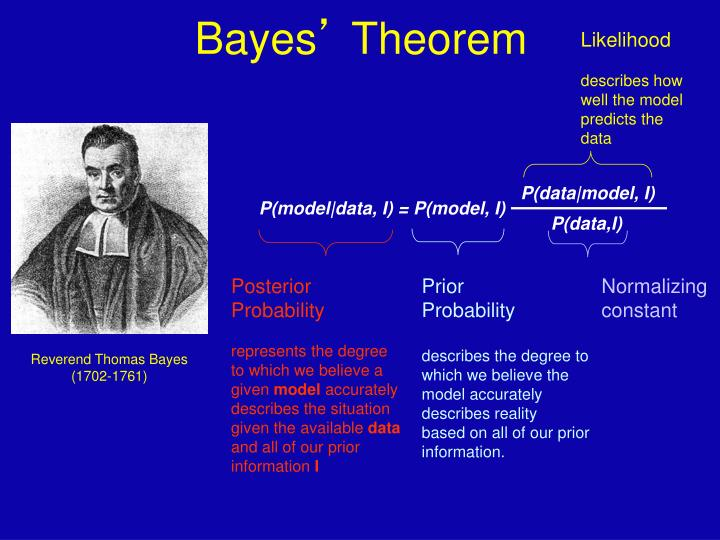 Bayes' theorem bayes' theorem allows us to calculate the.