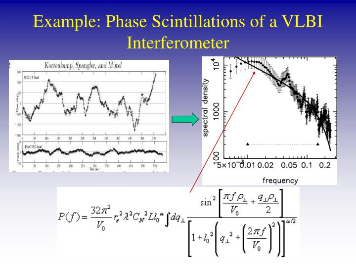 Example phase scintillations of a vlbi interferometer