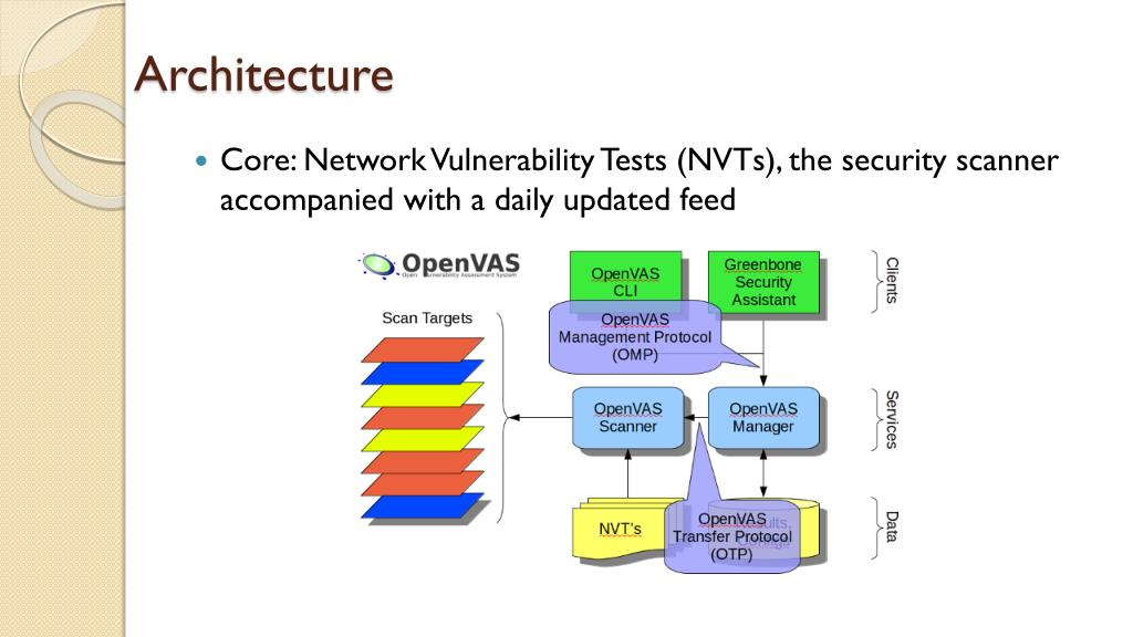 PPT - OpenVAS Vulnerability Assessment PowerPoint Presentation - ID