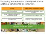 expanding pharmaceutical offerings will provide additional convenience for consumers