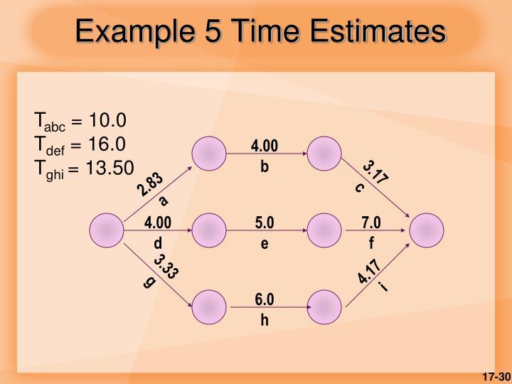 Example 5 Time Estimates