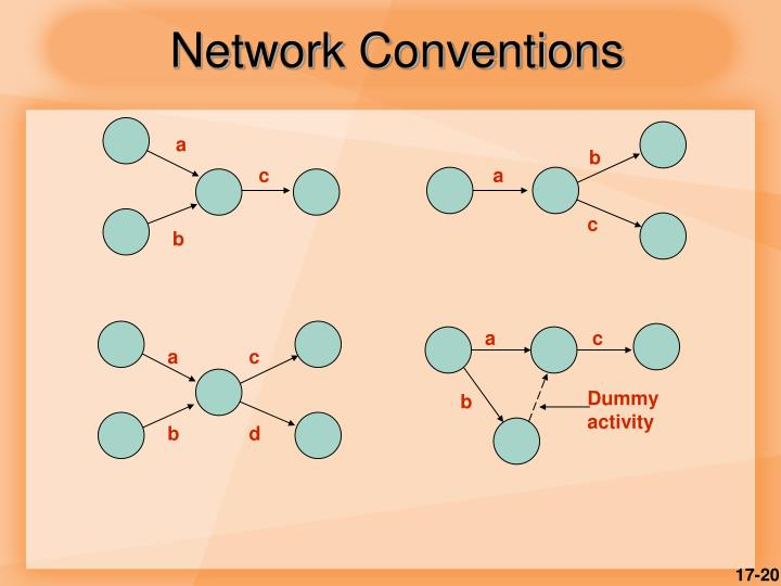 Network Conventions