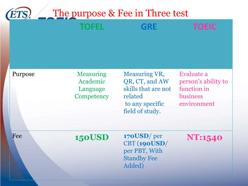 PPT - Decipher Language Tests PowerPoint Presentation - ID
