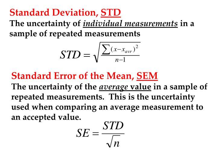 Standard Deviation,