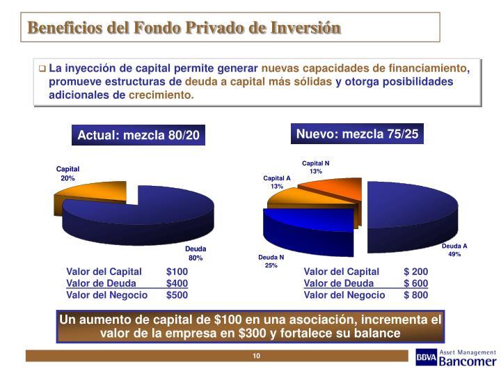 Beneficios del Fondo Privado de Inversión