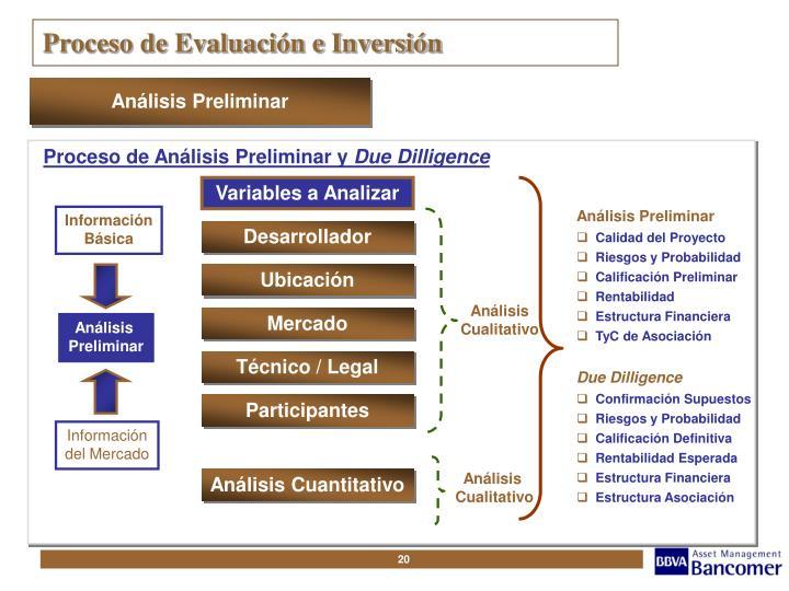 Proceso de Evaluación e Inversión
