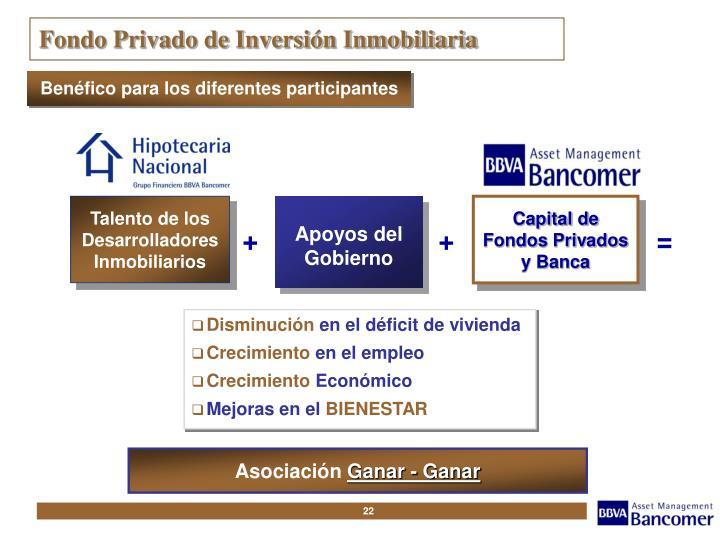 Fondo Privado de Inversión Inmobiliaria