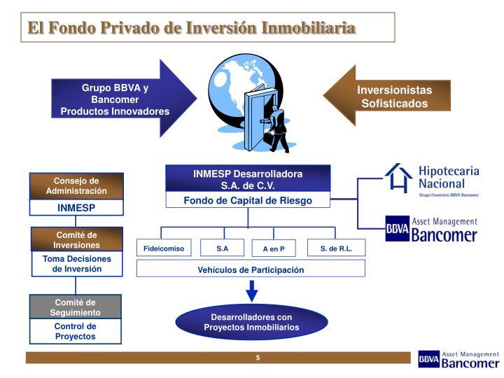 El Fondo Privado de Inversión Inmobiliaria