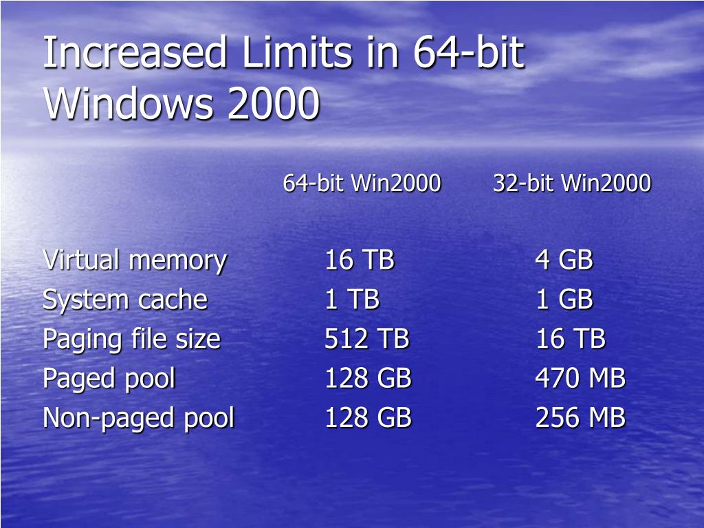 PPT - Windows 2000 Memory Management PowerPoint Presentation - ID
