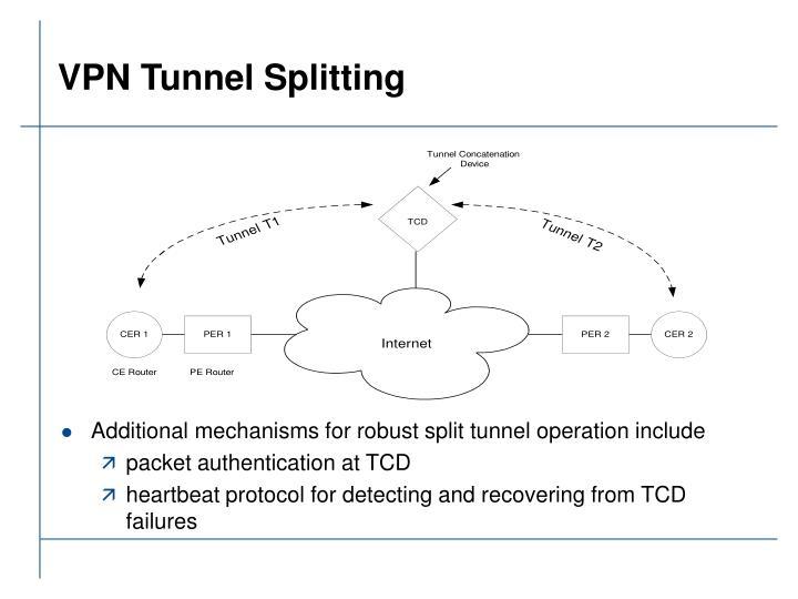 VPN Tunnel Splitting