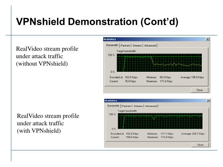 VPNshield Demonstration (Cont'd)