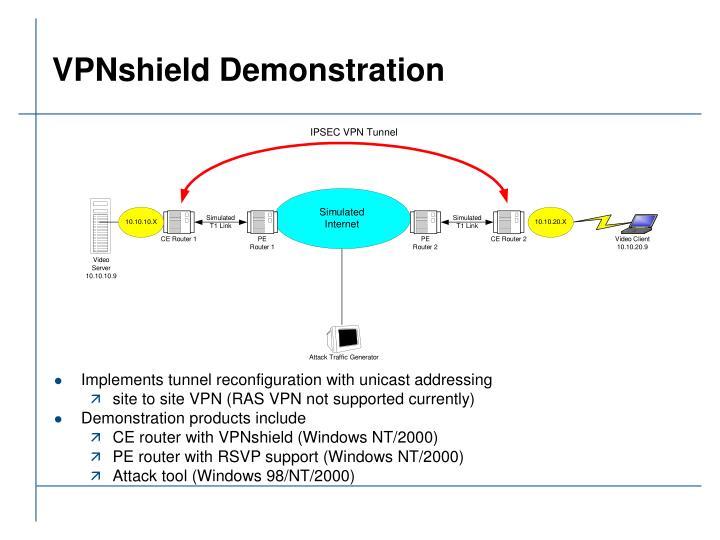 VPNshield Demonstration
