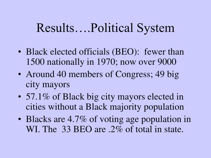 Results….Political System