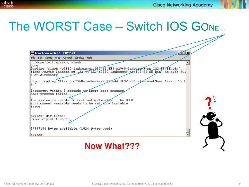 PPT - Managing IOS - Routers and Switches Speaker Name Job title