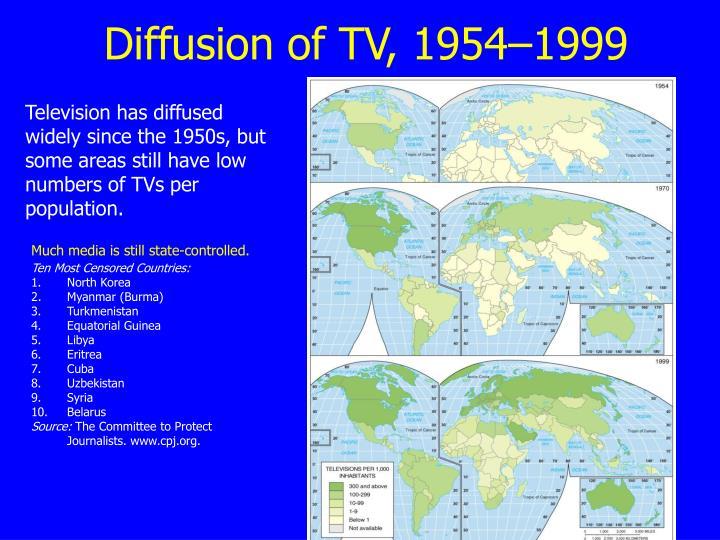 Diffusion of TV, 1954–1999