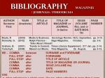 bibliography magazines journals periodicals