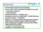 bc hydro facts