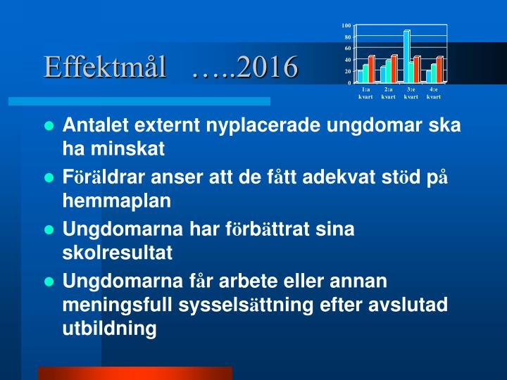 Effektmål   …..2016